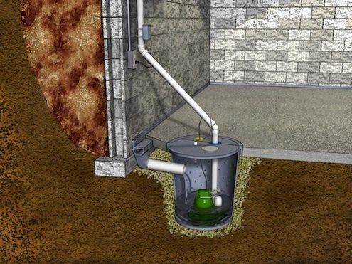 Sump Pumps - Diagram