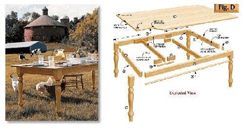 DIY Farmhouse Table Plans - American Woodworker