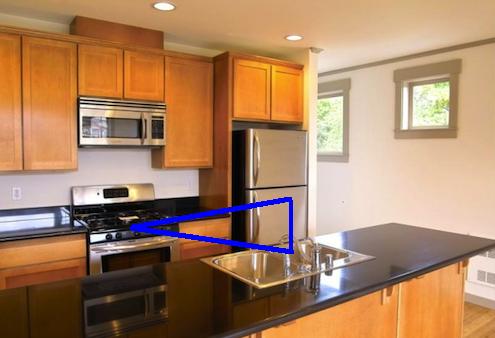 Kitchen Planning - Work Triangle