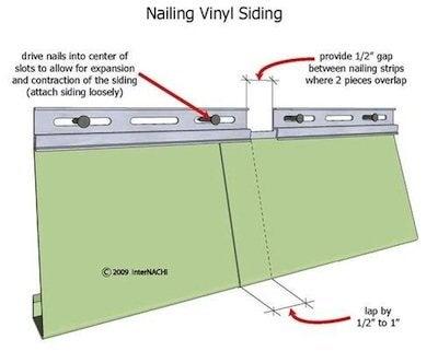 Vinyl Siding - Installation