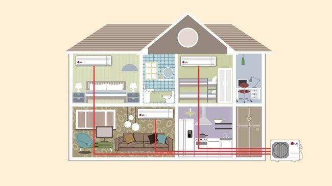 Mini split house schematic