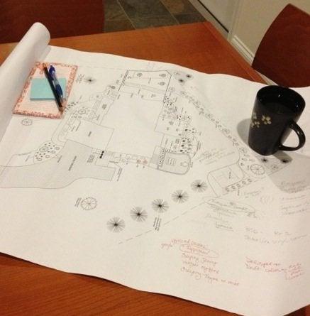 What is a Landscape Designer - Landscape Plan