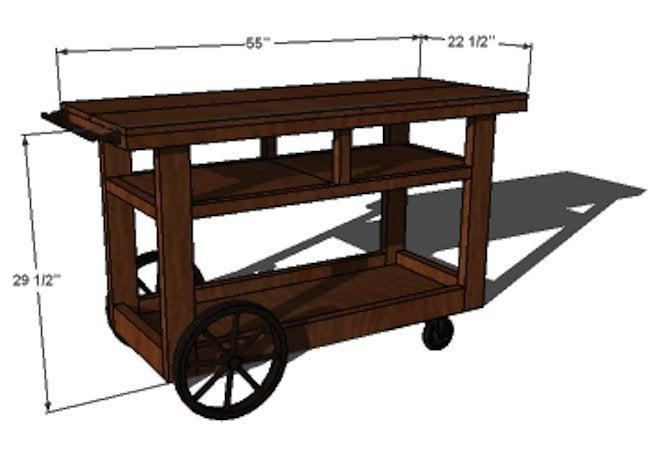 Build a Bar - Cart