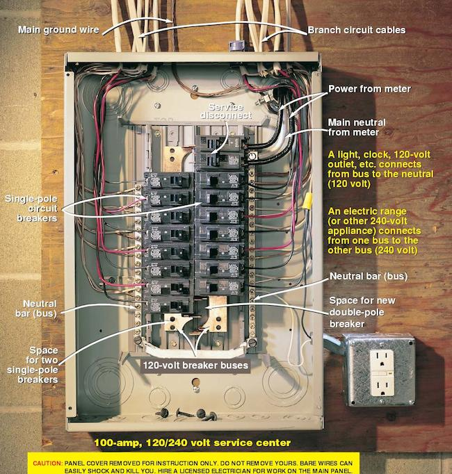 Wiring a Breaker Box - Breaker Boxes 101 - Bob Vila | Murray 200 Amp Service Panel Wiring Diagram |  | Bob Vila