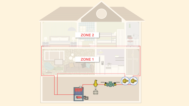 Zoned Heating Diagram