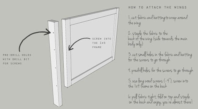 How to Attach DIY Wingback Headboard