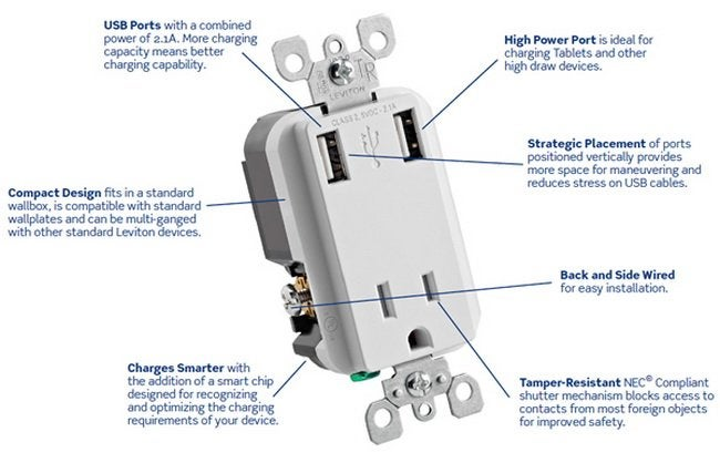 Leviton Wall Outlet USB Charger - Diagram