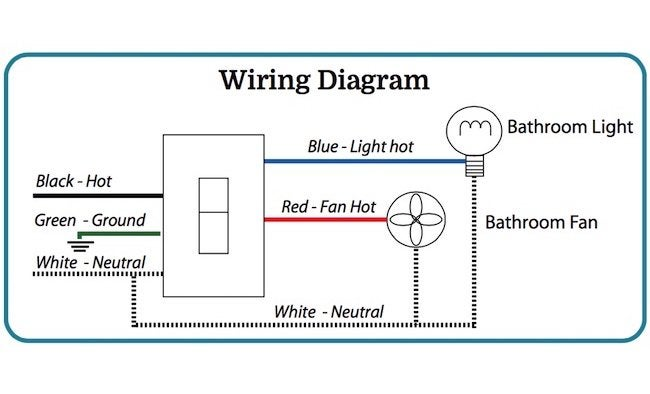 Bathroom Fan Timer from AirCycler - Bob Vila | Bathroom Exhaust Fan Wiring Diagrams |  | Bob Vila