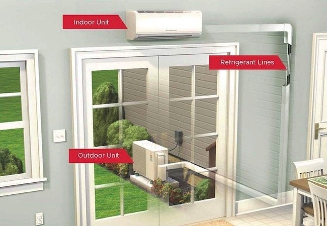 Ductless Mini Split Systems - How It Works
