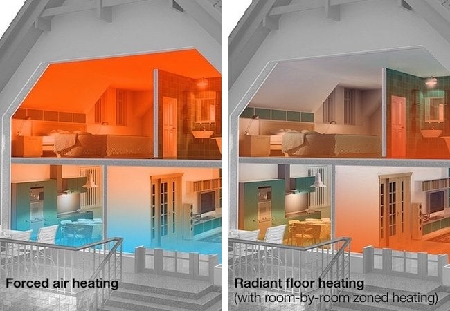 Cold Floors - Radiant Heat vs. Forced Air
