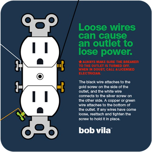 How to fix loose wires on broken outlet instructions