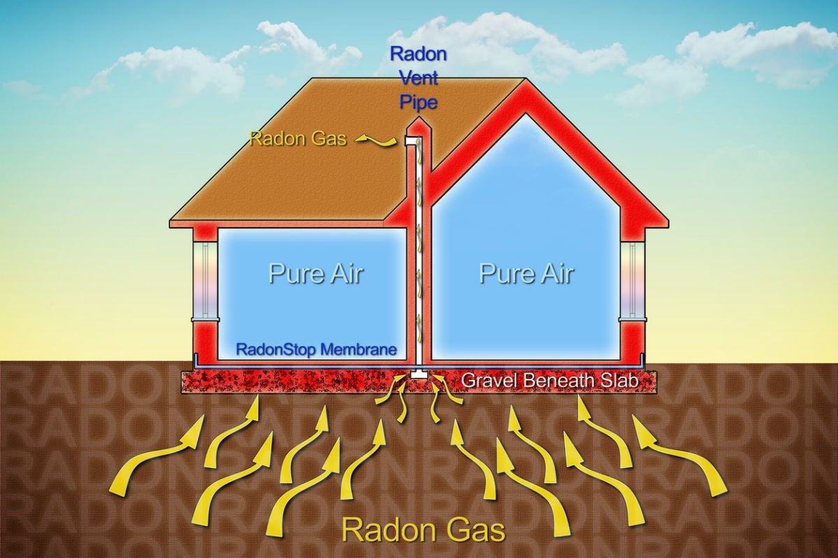 Here's How to Reduce Radon in Homes