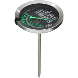 Best Meat Thermometer CDN