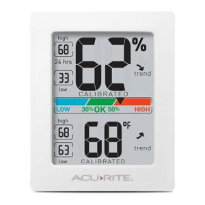 The Best Indoor Thermometer Option: AcuRite Monitor for Greenhouse, Home, or Office