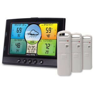 Best Outdoor Thermometer AcuRite