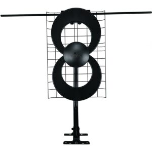The Best Attic Antenna Options Direct