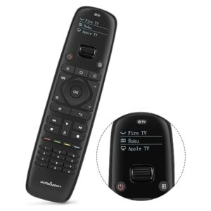 The Best Universal Remotes Options: SofaBaton U1 Universal Remote