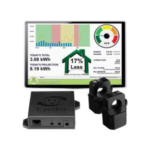 最好的家庭能源选项:Monitor_eyedro家用能监视器
