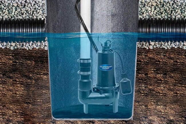 Best Sewage Pump Options