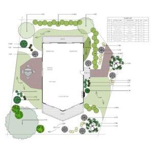 The Best Landscape Design Software Option: SmartDraw