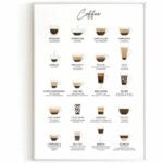 The Best Gifts for Coffee Lovers Option: Coffee Art Print and Cafe Decor