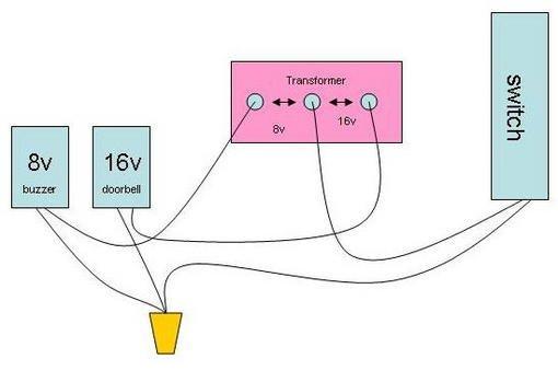 8176 using multivoltage t